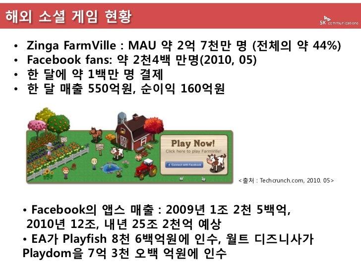 해외 소셜 게임 현황•   Zinga FarmVille : MAU 약 2억 7천만 명 (젂체의 약 44%)•   Facebook fans: 약 2천4백 만명(2010, 05)•   핚 달에 약 1백만 명 결제•   핚 ...