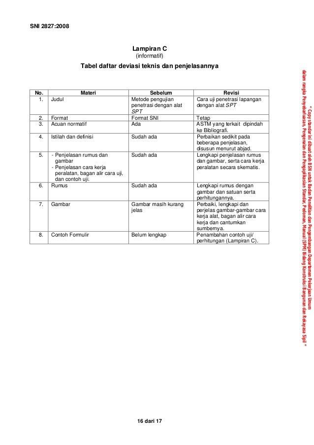 Sni 2827 2008 Cara Uji Penetrasi Lapangan Dengan Alat Sondir