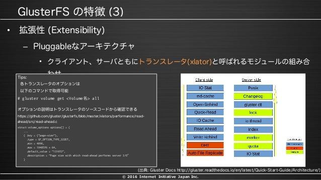 © 2016 Internet Initiative Japan Inc. • – •  # gluster volume get <Volume名> all struct volume_options options[] = { ... {...