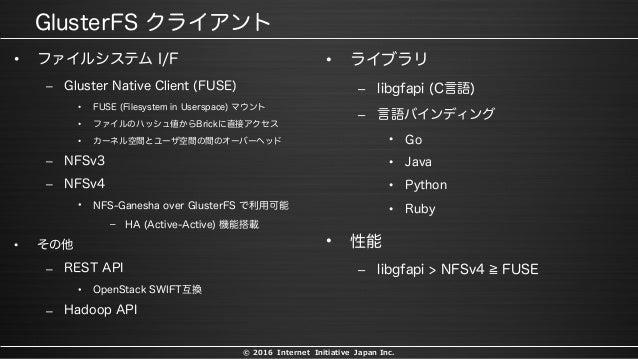 © 2016 Internet Initiative Japan Inc. • – • • • – – • – • – • – • – – • • • • • –