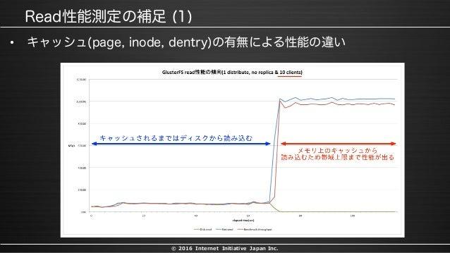 © 2016 Internet Initiative Japan Inc. •