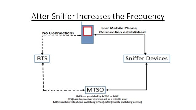 Sniffer For Detecting Lost Mobiles Pdf