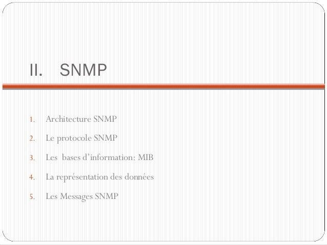 II. SNMP1.   Architecture SNMP2.   Le protocole SNMP3.   Les bases d'information: MIB4.   La représentation des données5. ...