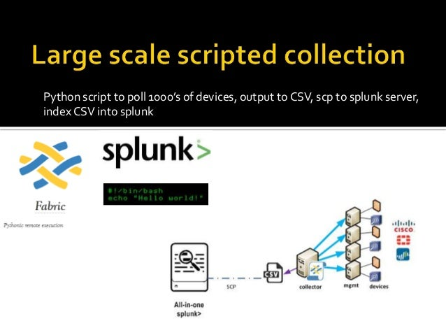 SNMP and splunk