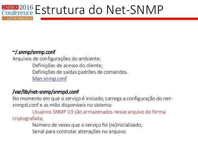 Zabbix Snmp V3