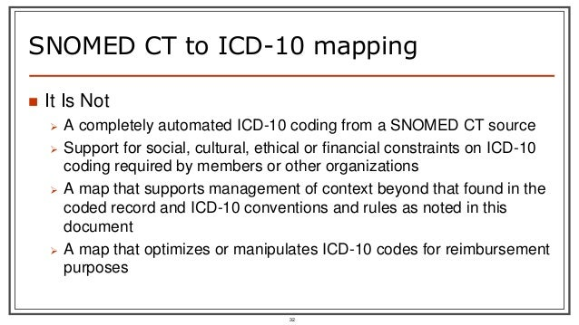 Snomed ct codes