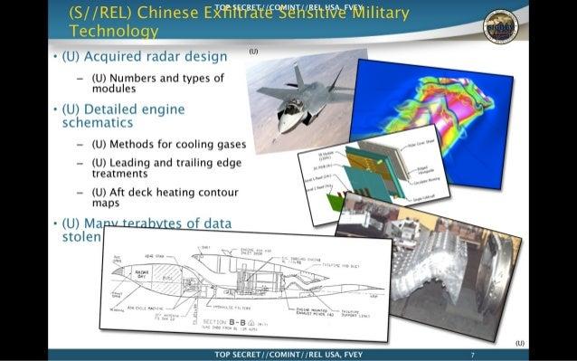 """,, ',-. .  , ~""""i. * _, '  i: m  CC -=  (U) Acquired radar design  —To? .r. F,cRET/ /co: .iiNfrI/ Ri: i USA.  E_V"""". Y ;  »t..."""