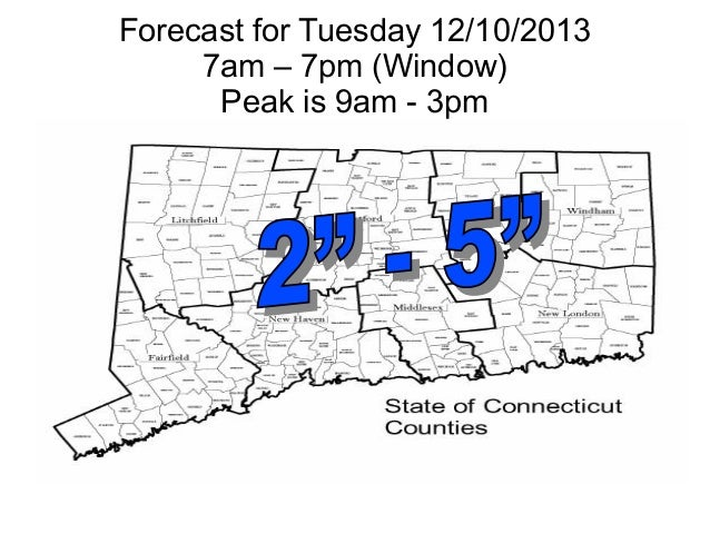 Forecast for Tuesday 12/10/2013 7am – 7pm (Window) Peak is 9am - 3pm