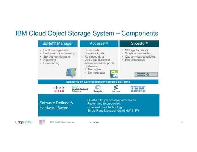 Ibm Cloud Object Storage System Powered By Cleversafe