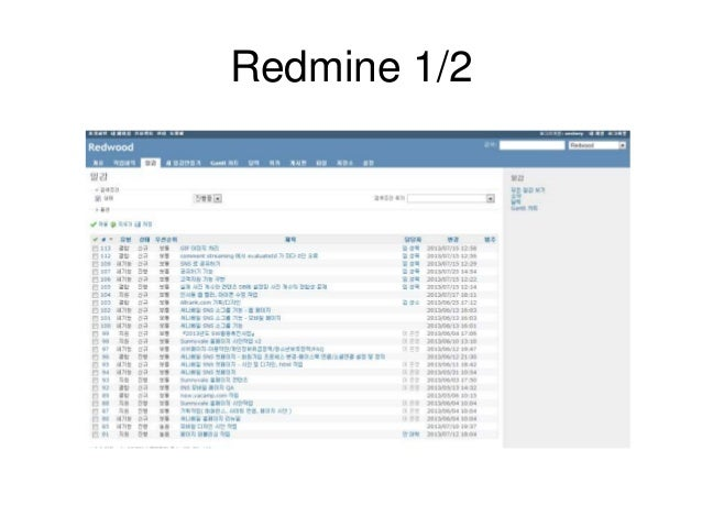 Redmine 1/2