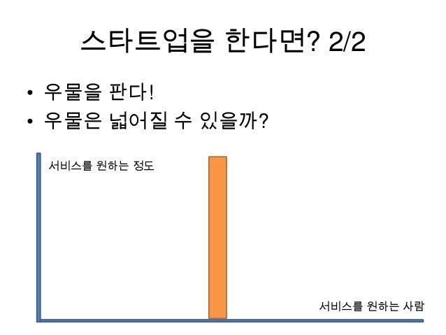 스타트업을 한다면? 2/2 • 우물을 판다! • 우물은 넓어질 수 있을까? 서비스를 원하는 정도  서비스를 원하는 사람