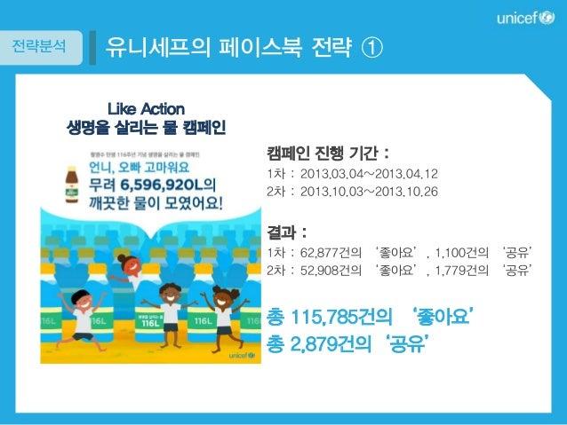 전략분석  유니세프의 페이스북 전략 ① Like Action 생명을 살리는 물 캠페인 캠페인 진행 기간 : 1차 : 2013.03.04~2013.04.12 2차 : 2013.10.03~2013.10.26  결과 : 1차...