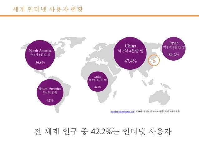 국내외 소셜미디어/SNS 시장 현황 및 마케팅 사례 살펴보기 Slide 3