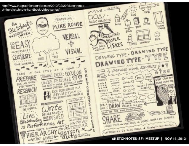http://www.thegraphicrecorder.com/2013/02/20/sketchnotesof-the-sketchnote-handbook-video-series/  SKETCHNOTES-SF : MEETUP ...