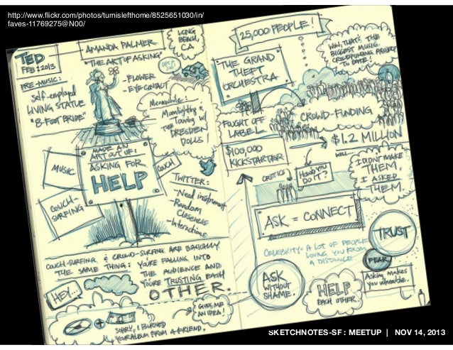http://www.flickr.com/photos/turnislefthome/8525651030/in/ faves-11769275@N00/  SKETCHNOTES-SF : MEETUP   NOV 14, 2013