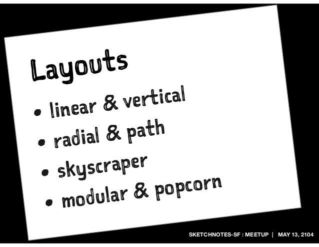 SKETCHNOTES-SF : MEETUP | MAY 13, 2104 • linear & vertical • radial & path • skyscraper • modular & popcorn Layouts