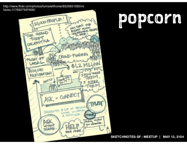 SKETCHNOTES-SF : MEETUP | MAY 13, 2104 http://www.flickr.com/photos/turnislefthome/8525651030/in/ faves-11769275@N00/ popco...
