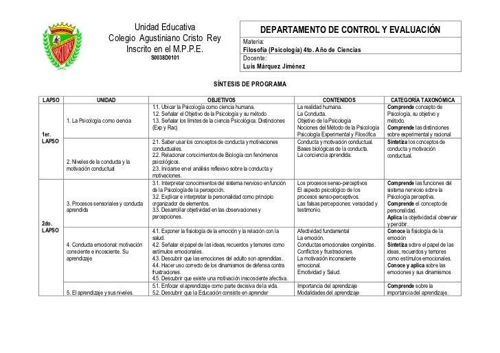 Unidad Educativa                                              DEPARTAMENTO DE CONTROL Y EVALUACIÓN                        ...