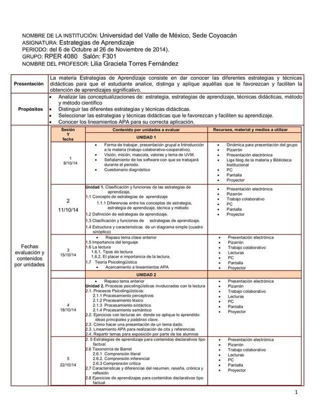 1 NOMBRE DE LA INSTITUCIÓN: Universidad del Valle de México, Sede Coyoacán ASIGNATURA: Estrategias de Aprendizaje PERIODO:...