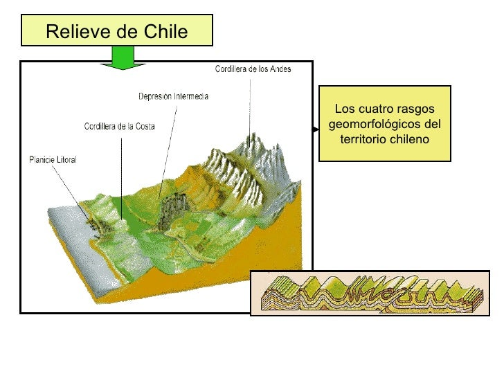 S ntesis geogr fica de chile f sico 16 for Marmolerias en santiago de chile