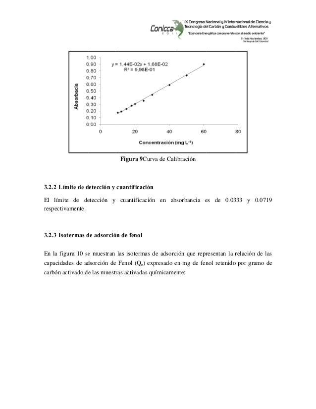 3.2.2 L El lím respec 3.2.3 I En la capaci carbón Límite de d mite de de ctivamente. Isotermas d figura 10 se idades de ...