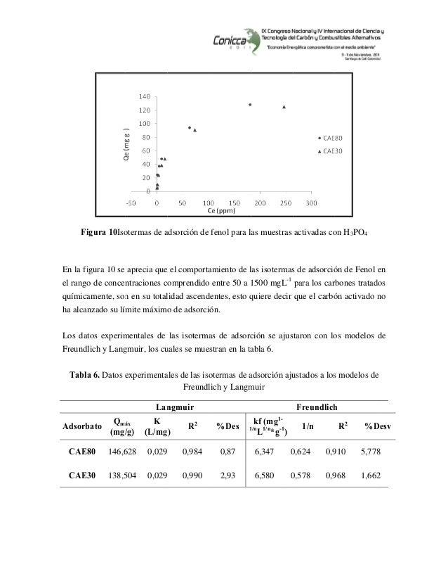 F En la f el rang químic ha alca Los da Freund Tab Adsor CAE CAE Figura 10Iso figura 10 se go de concen camente, son anz...