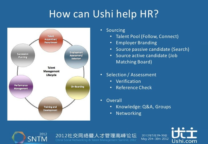 How can Ushi help HR?         • Sourcing            • Talent Pool (Follow, Connect)            • Employer Branding        ...