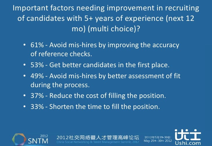 Important factors needing improvement in recruiting of candidates with 5+ years of experience (next 12                mo) ...