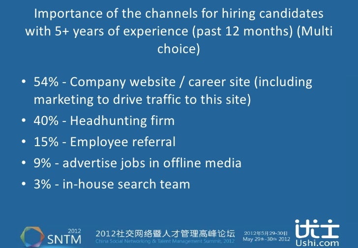 Importance of the channels for hiring candidateswith 5+ years of experience (past 12 months) (Multi                      c...