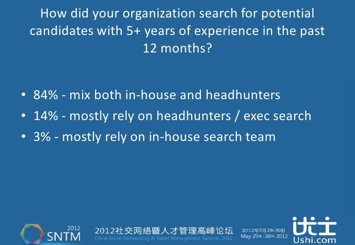 How did your organization search for potential candidates with 5+ years of experience in the past                   12 mon...