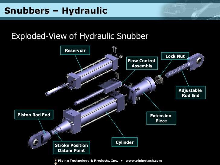 hydraulic schematic    slideshare.net