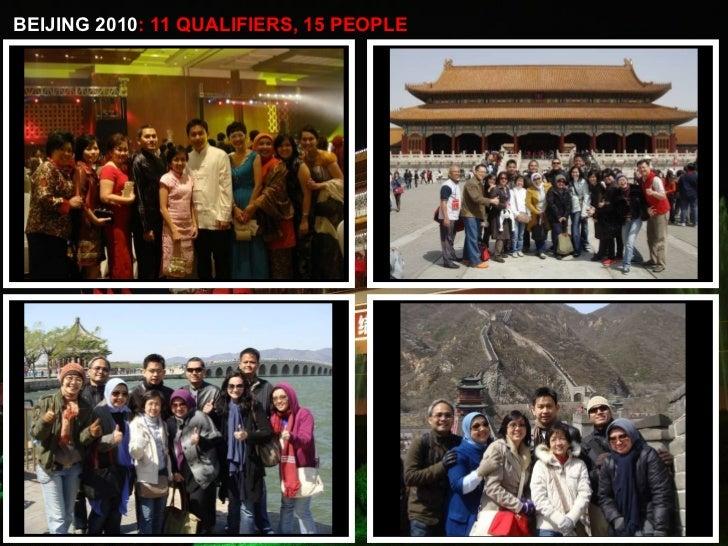 BEIJING 2010 : 11 QUALIFIERS, 15 PEOPLE