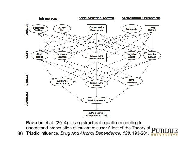 analyze individual and societal influences that Analyze a classical study concerning the effect of group influence on the self analyze a contemporary example of the effect that group influence has on the self analyze individual and societal influences that lead to deviance from dominant group norms.