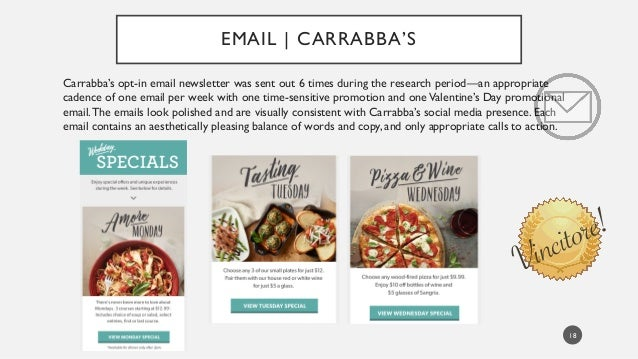 the olive garden vs. carrabbas italian grill essay We may or may not be in a restaurant recession, but some casual dining chains  are  darden restaurants (nyse:dri) is back with olive garden's buy one  take one  carrabba's italian grill experienced a 48% drop in.