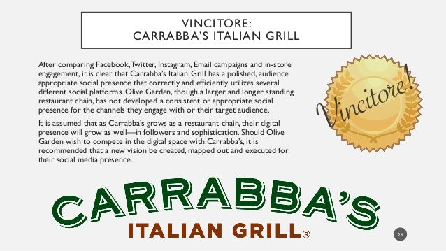 the olive garden vs. carrabbas italian grill essay 11 carrabba's italian grill  serving unlimited hot, buttery breadsticks is one way the italian-american chain olive garden keeps customers coming through the doors the casual dining chain .