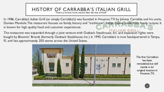 Olive garden vs carrabba s italian grill