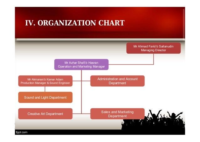 Snyzer Management Company Profile