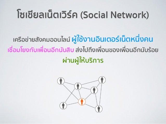 โซเชียลเน็ตเวิร์ค (Social Network) เครือข่ายสังคมออนไลน์ ผู้ใช้งานอินเตอร์เน็ตหนึ่งคน เชื่อมโยงกับเพื่อนอีกนับสิบ ส่งไปถึง...