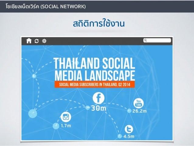 โซเชียลเน็ตเวิร์ค (SOCIAL NETWORK) สถิติการใช้งาน