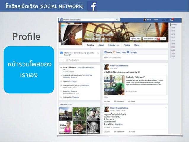 โซเชียลเน็ตเวิร์ค (SOCIAL NETWORK) หน้ารวมโพสของ เราเอง Profile
