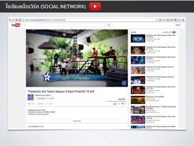 โซเชียลเน็ตเวิร์ค (SOCIAL NETWORK)