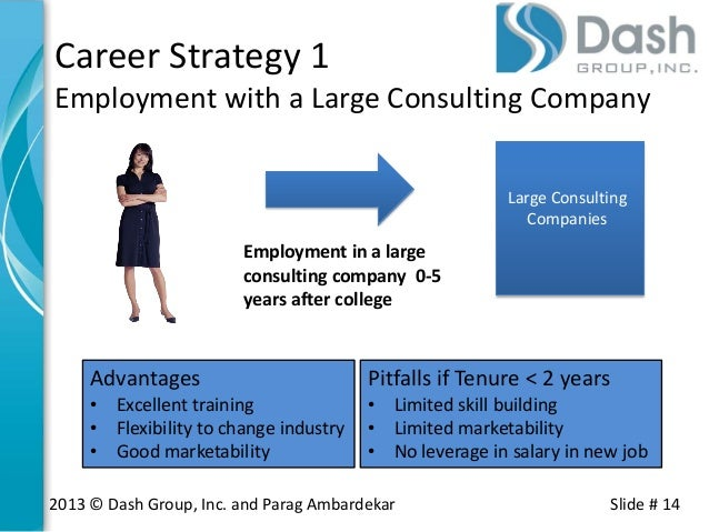 Career Strategies for Consulting
