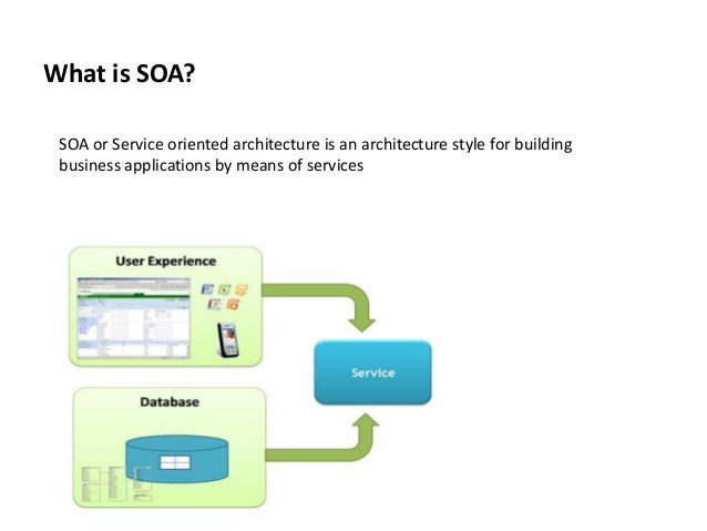 soa - service oriented architecture ( basic concept & principle )