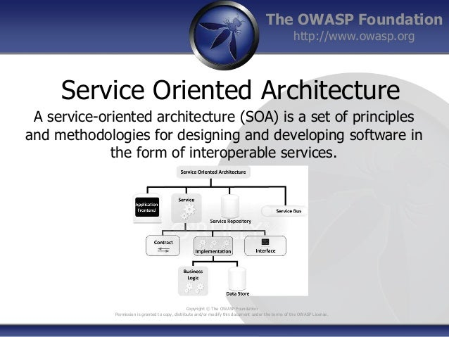 what is service oriented architecture