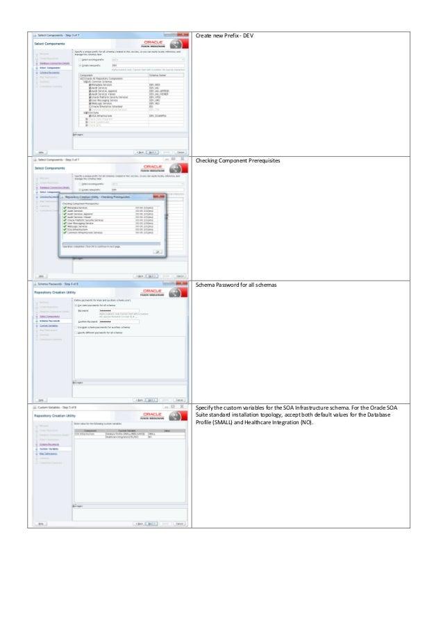 Oracle SOA, BPM, OSB, BAM, & B2B 12C