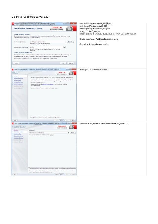 Oracle SOA, BPM, OSB, BAM, & B2B 12C Slide 3