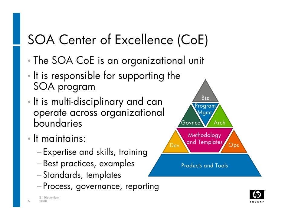 Successfully Establishing A Soa Center Of Excellence