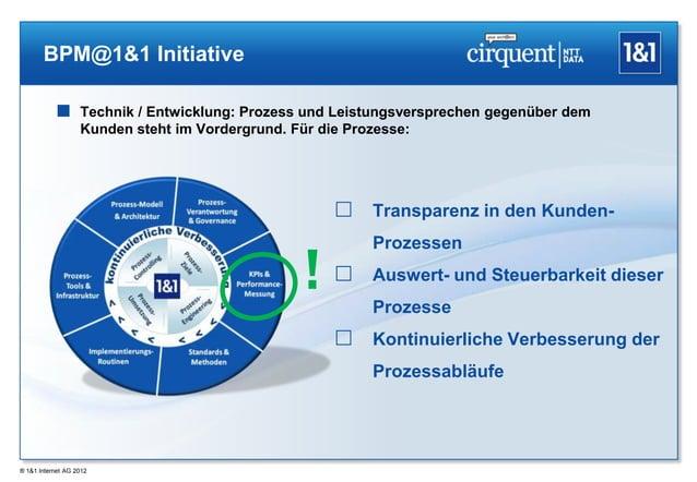 BPM@1&1 Initiative            Technik / Entwicklung: Prozess und Leistungsversprechen gegenüber dem                   Kun...
