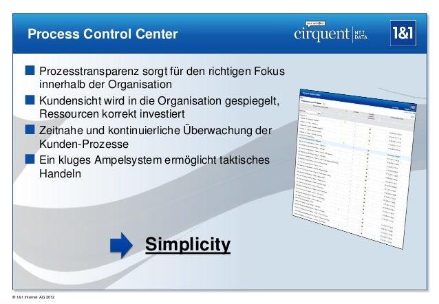 Process Control Center      Prozesstransparenz sorgt für den richtigen Fokus       innerhalb der Organisation      Kunde...