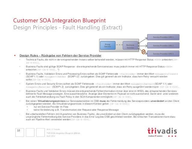 Soa integration blueprint with oracle soa suite blueprint work april 2012 17 18 malvernweather Choice Image